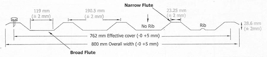 Broad and Narrow flute design graphic